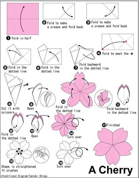 Это оригами схема цветка,