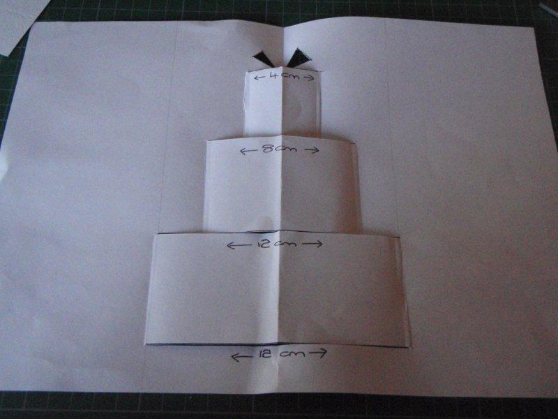 Объемная открытка торт своими руками